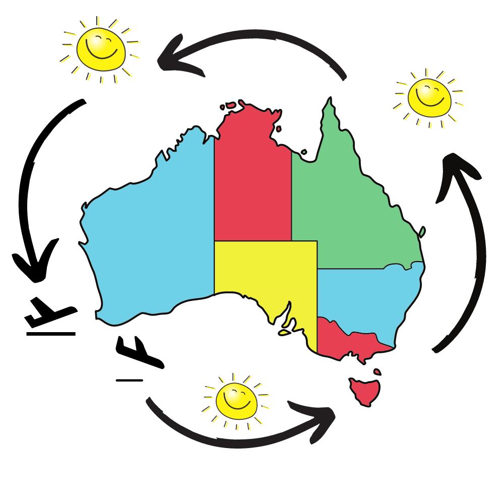 Quand partir en Australie suivre le soleil